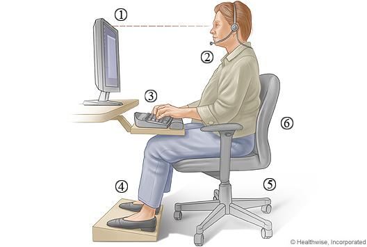 Una terminal de trabajo ergonómica