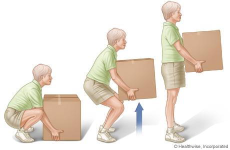 Imagen de la técnica adecuada para levantar objetos